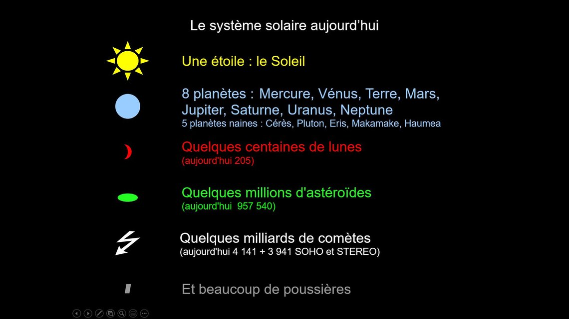 Xl systeme solaire
